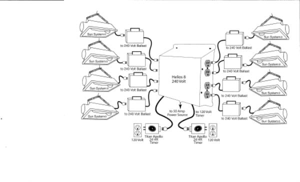TITAN TITAN CONTROLS HELIOS 8-8 LIGHT 240 VOLT CONTROLLER