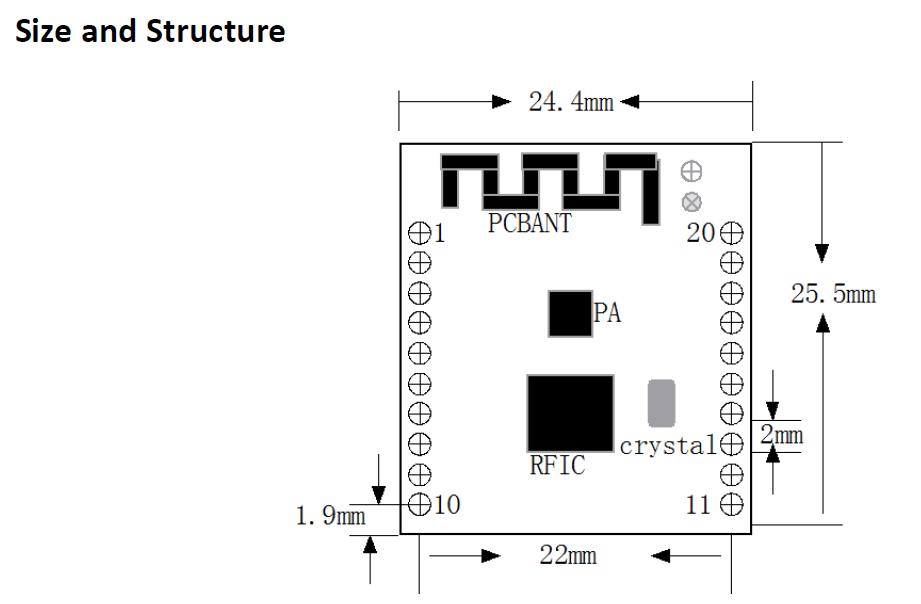 2.4GHz Micropower ZigBee Wireless module (Seeed Studio