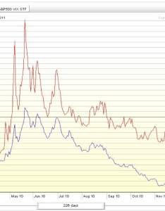 Vix vs vxx chart contango backwardation decay also exposing the understanding volatility and time rh seeitmarket