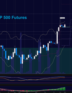 futures trading outlook for october see it market also es chart frodo fullring rh