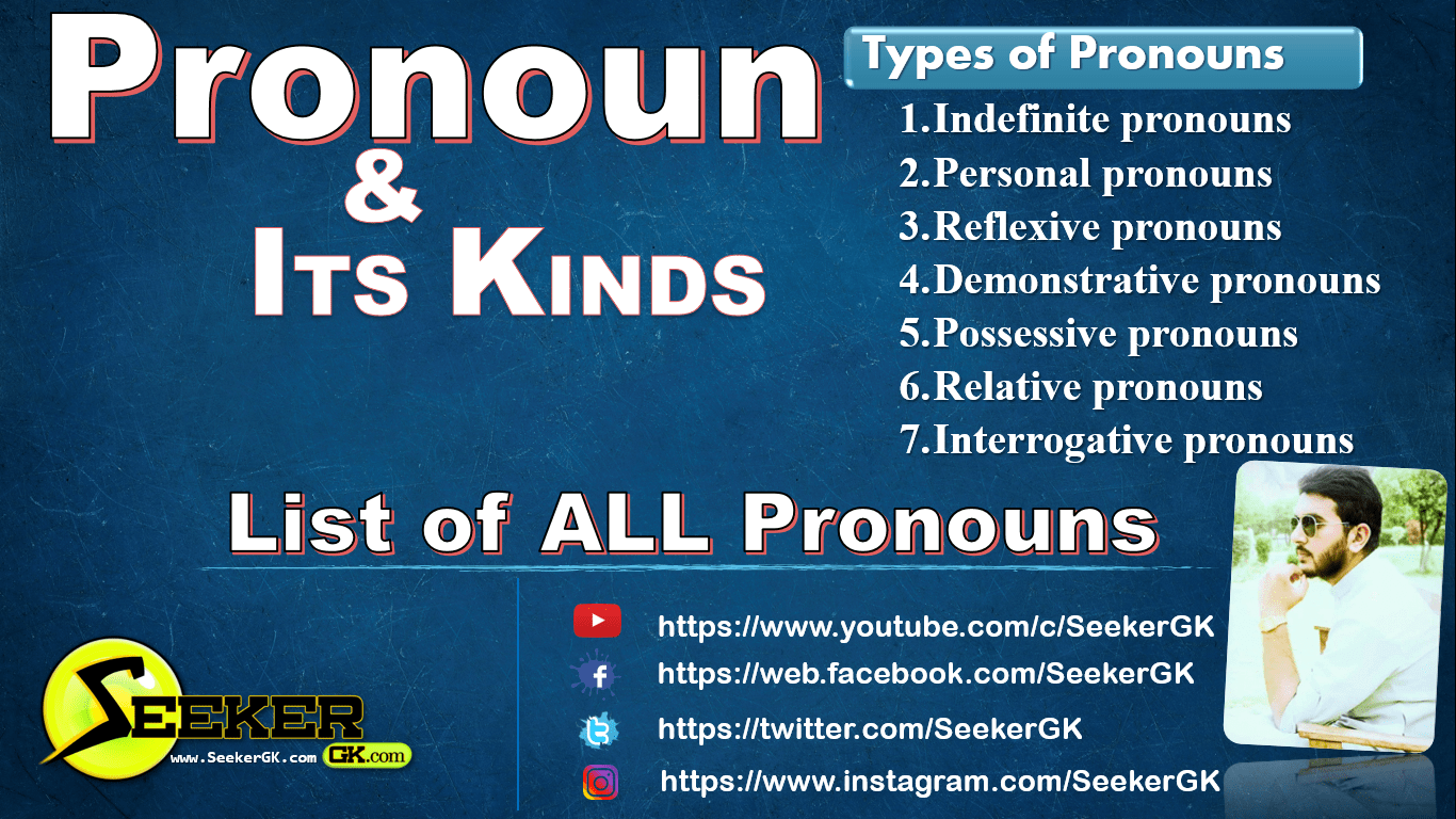 What is a pronoun? List of All types of Pronoun