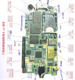 amoisonic a8 cell phone fault maintaining diagram 1 cell phone battery diagram cell phone diagram [ 945 x 1349 Pixel ]