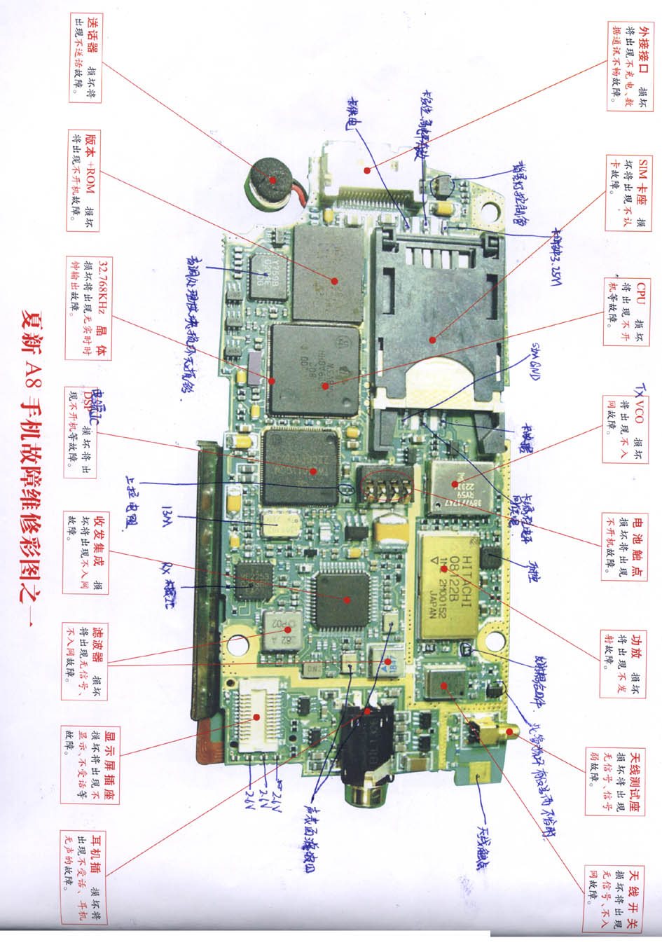 hight resolution of amoisonic a8 cell phone fault maintaining diagram 1 cell phone battery diagram cell phone diagram