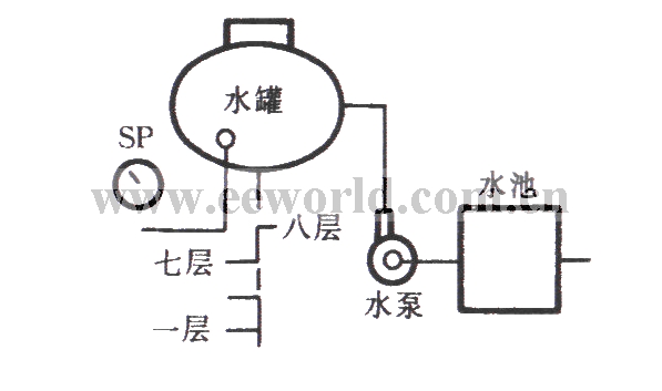 Electric pressure gauge connecting controlling water pump