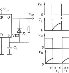 the multivibrator composed of d flip flop [ 1425 x 617 Pixel ]