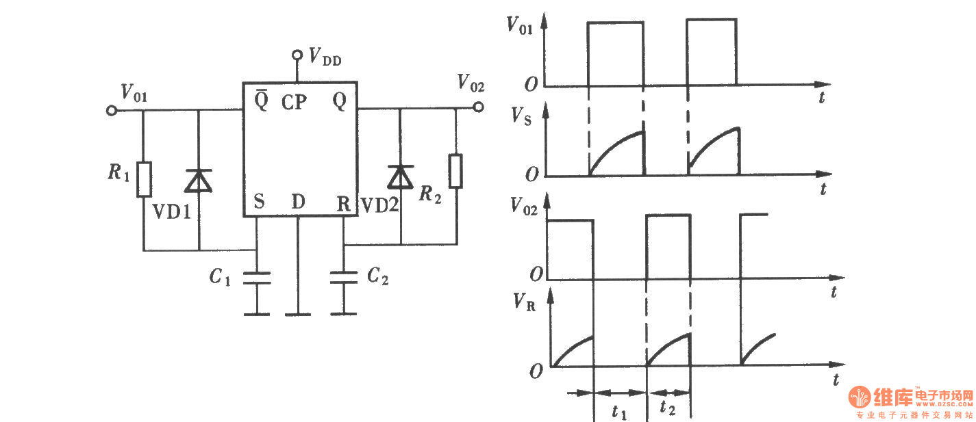hight resolution of the multivibrator composed of d flip flop