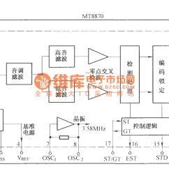 Dtmf Decoder Ic Mt8870 Pin Diagram Squirrel Anatomy Internal Circuit And Pinout Automotive