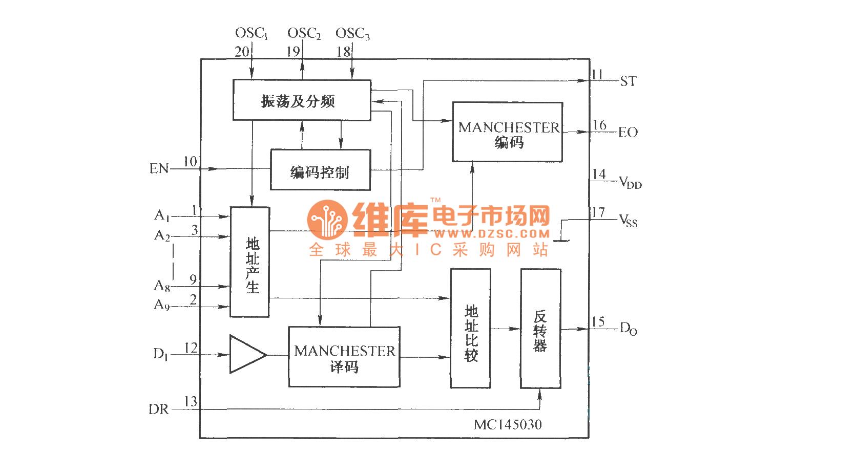 Mcl Internal Structure Circuit Diagram