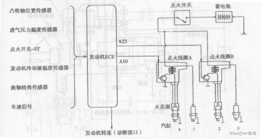 Hafei Simbo car engine ignition system circuit diagram
