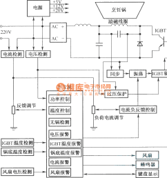 circuit for induction cooker induction cooker pcb circuit diagram electricalequipmentcircuit [ 1167 x 1142 Pixel ]