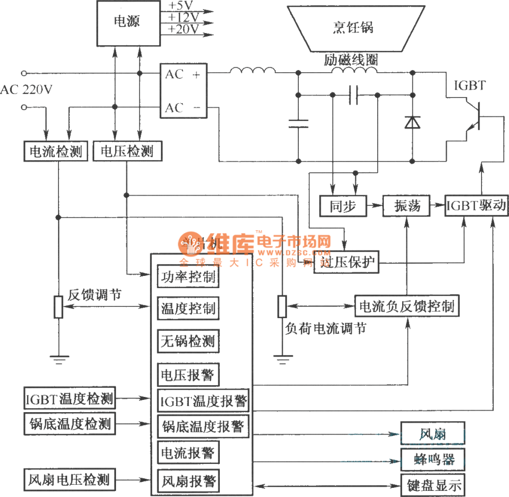 medium resolution of circuit for induction cooker induction cooker pcb circuit diagram electricalequipmentcircuit