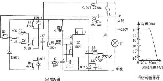 consisting of 555 the indoor humidity control circuit