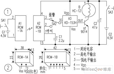 General Wireless Alarm Launch and Receiving Circuit