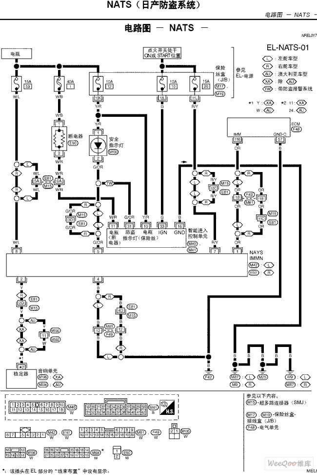 nissan a33 schematics diagram