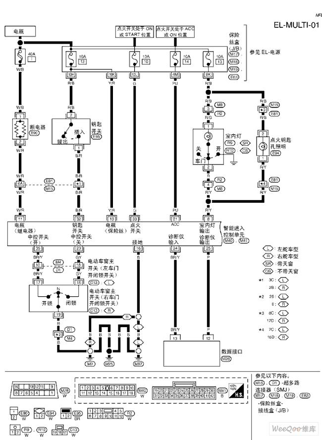 TEANA A33-EL Multifunctional Remote Control System Circuit