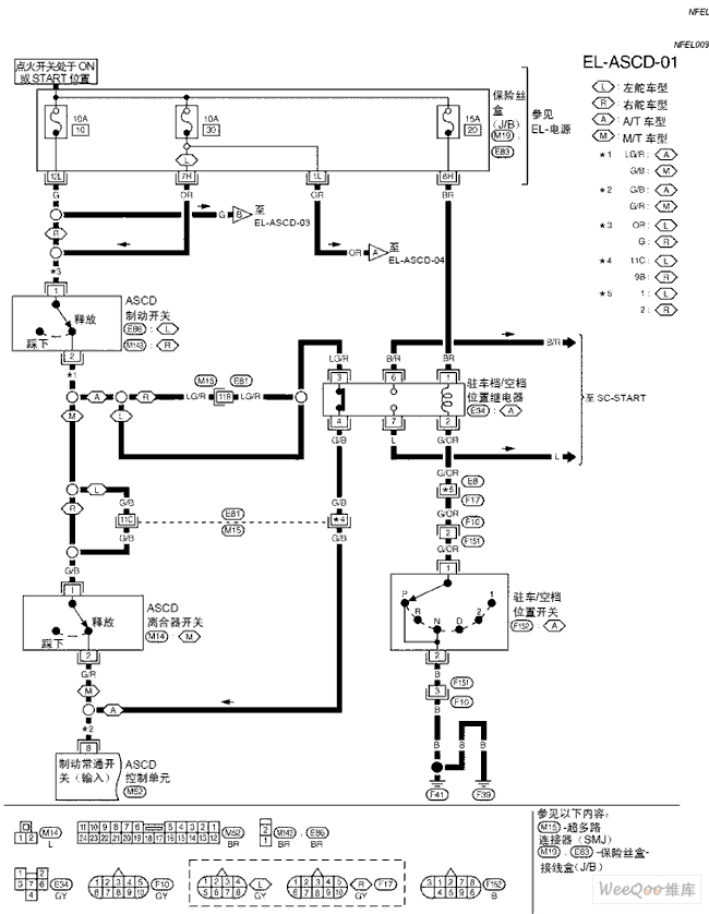 TEANA A33-EL Automatic Speed Control Device Schematic