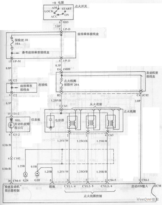 Fuel Injection System Circuit of Hyundai Sonata with V4