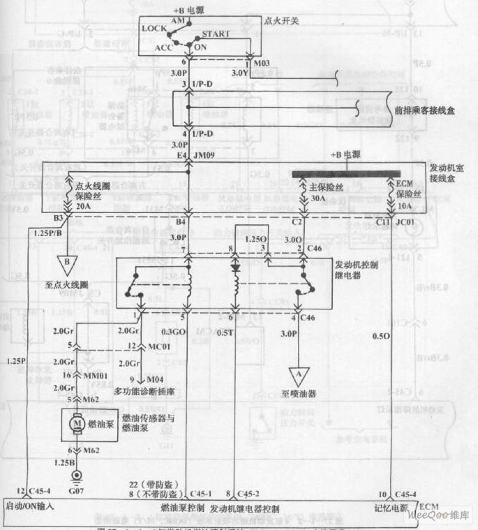 Fuel Injection System(DOHC,M/T) Circuit of Hyundai Sonata