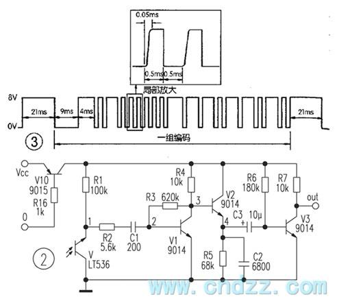 Intelligent infrared remote control circuit design
