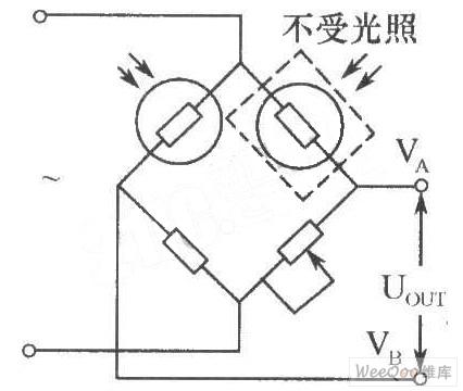 bridge photoelectric detector composed of photosensitive