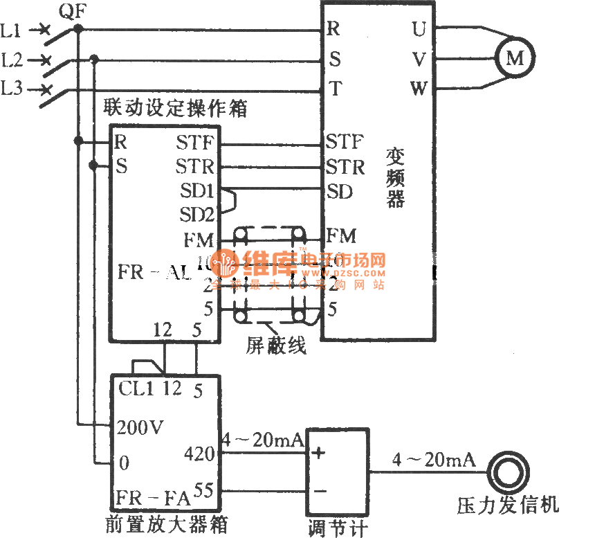 The speed circuit of the frequency converter with a pre