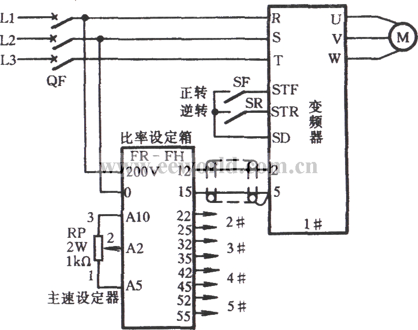 The frequency converter speed circuit with a ratio setting