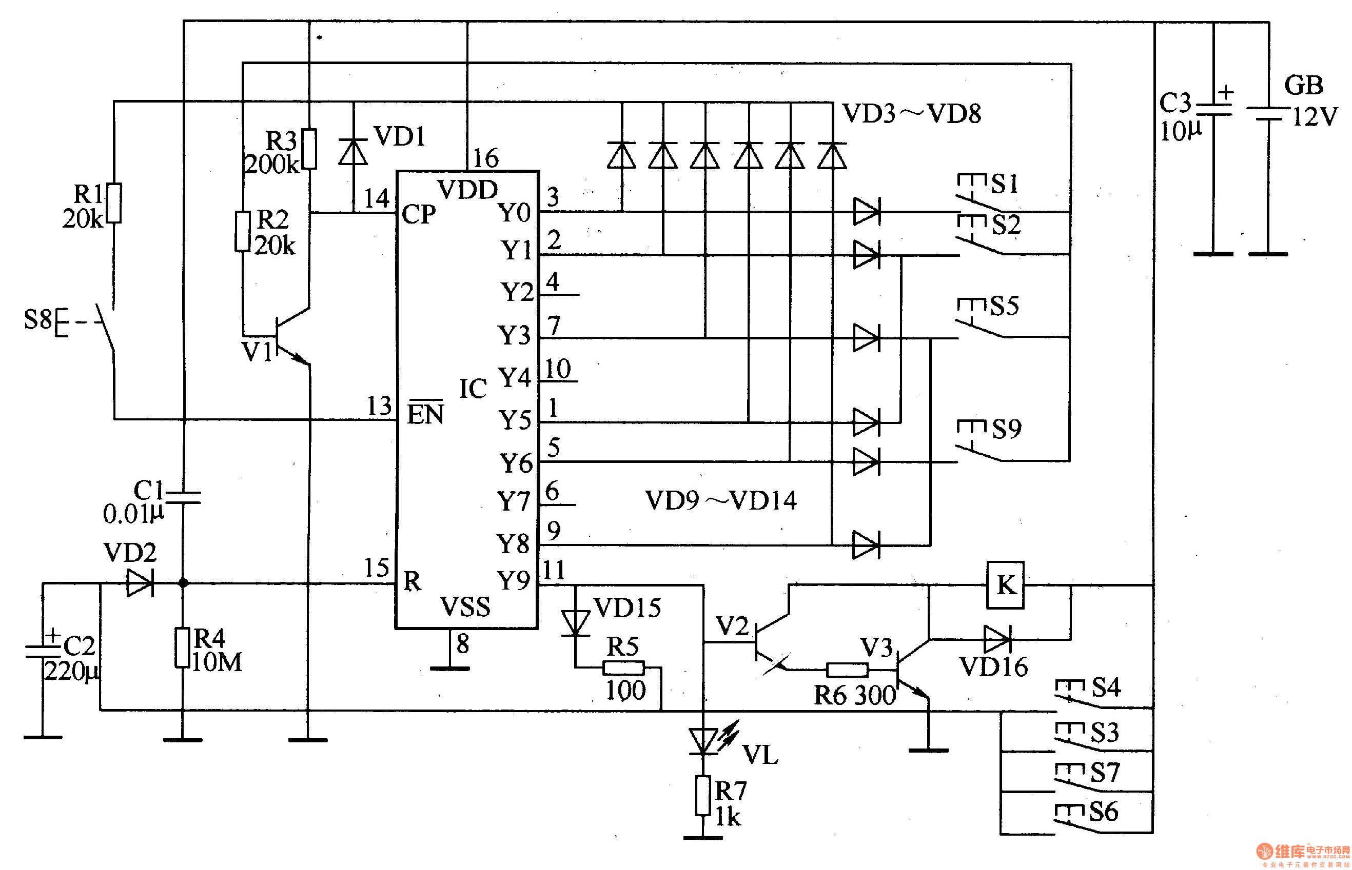 Digital Lock 5