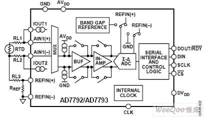 Temperature system analog circuit for Resistance