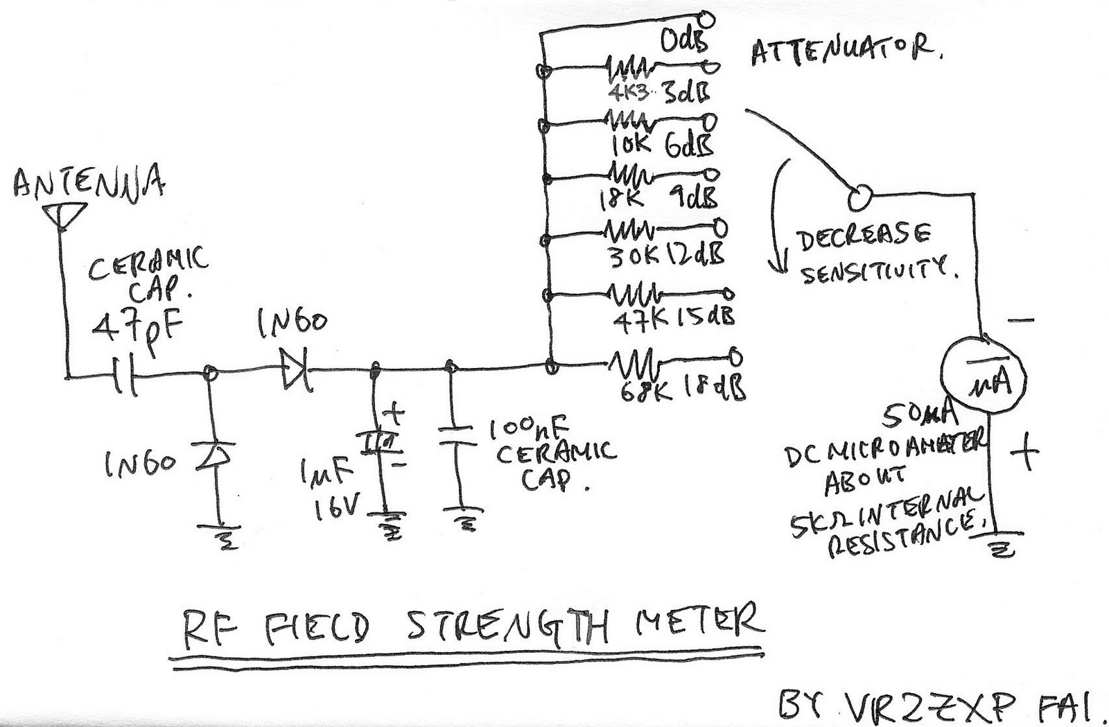 hight resolution of rf field strength meter with attenuator up to 200 mhz