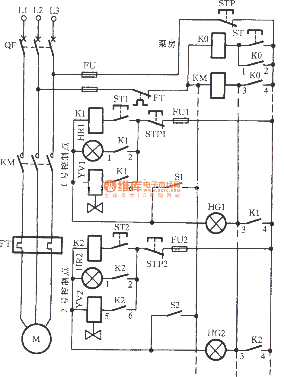 medium resolution of 201211162525560 green road farm submersible well pump installation water pump control panel wiring diagram at