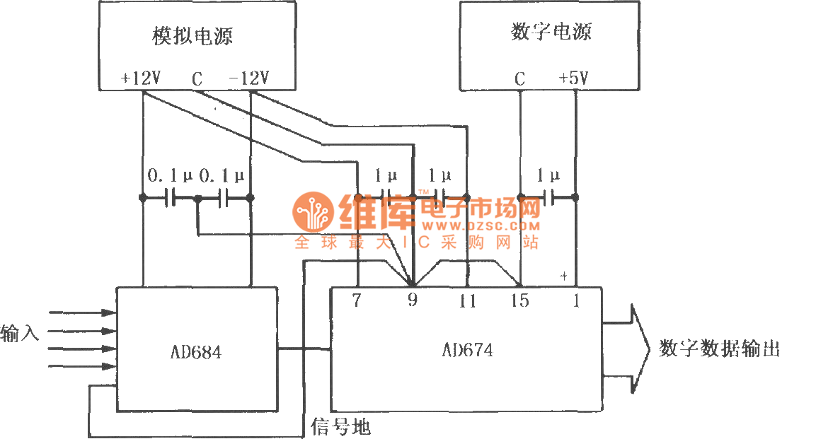 typical data acquisition system grounding coupling circuit from