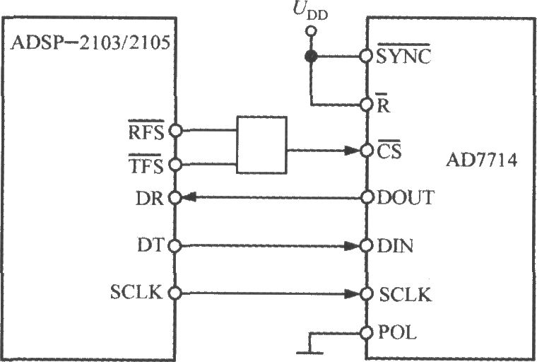 The interface circuit between 5-channel low-power