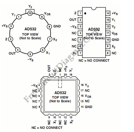 AD532 Multiplier IC diagram and Its Pin Configurations