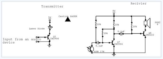 related circuits electronic bonsai circuit laser communication