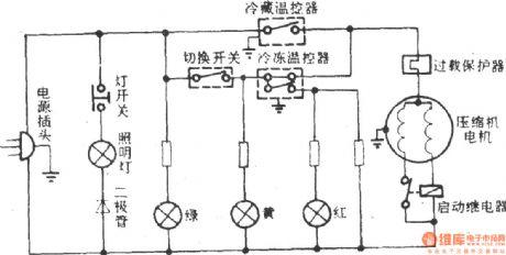 Haier Hc17sf10r Wiring Diagram,Hc • Creativeand.co