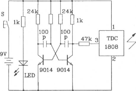 Single and multi-channel remote control transmitter and