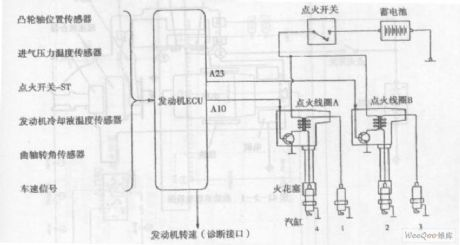 Car Basic Ignition System Diagram, Car, Free Engine Image