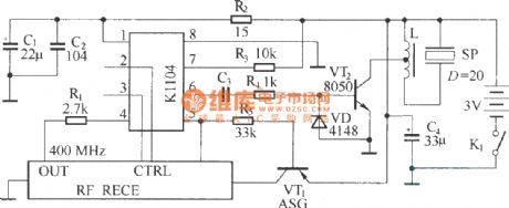 Wireless Remote Control Module Wireless Ethernet Module