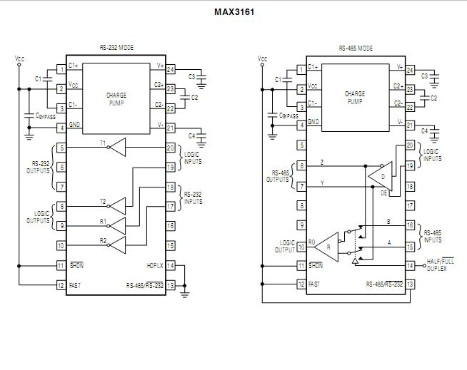 MAX3161 Selling Leads, Price trend, MAX3161 DataSheet