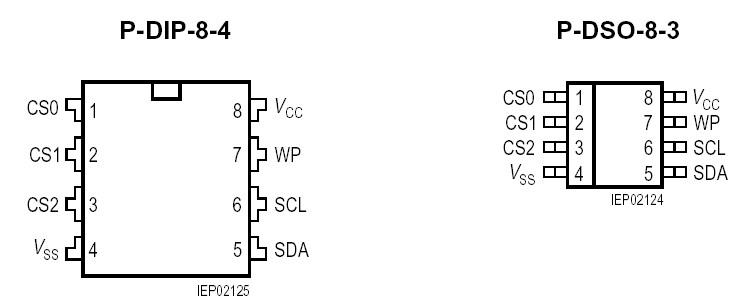 SLx 24C32 Selling Leads, Price trend, SLx 24C32 DataSheet