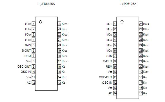 UPD6125A Selling Leads, Price trend, UPD6125A DataSheet