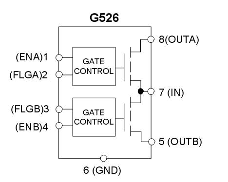 G526 Selling Leads, Price trend, G526 DataSheet download