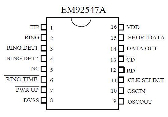 EM92547A Selling Leads, Price trend, EM92547A DataSheet
