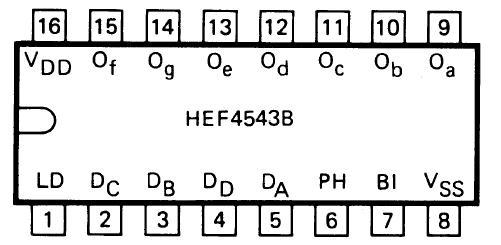 HEF4543B Selling Leads, Price trend, HEF4543B DataSheet