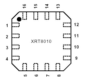 XRT8010 Selling Leads, Price trend, XRT8010 DataSheet