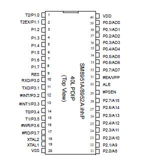 SM8952A Selling Leads, Price trend, SM8952A DataSheet
