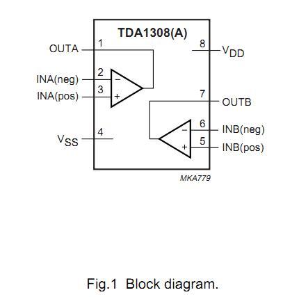 Digital Communication System Block Diagram, Digital, Free