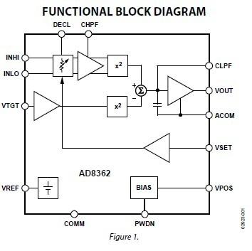 AD8362ARUZ-R7 China (Mainland) Integrated Circuits