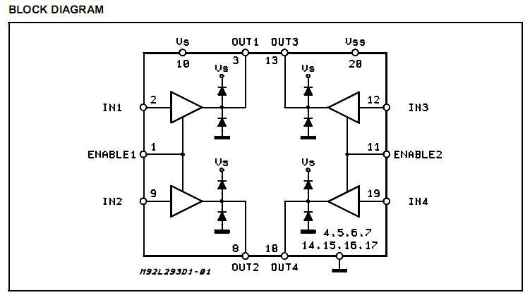 L296 China (Mainland) Integrated Circuits