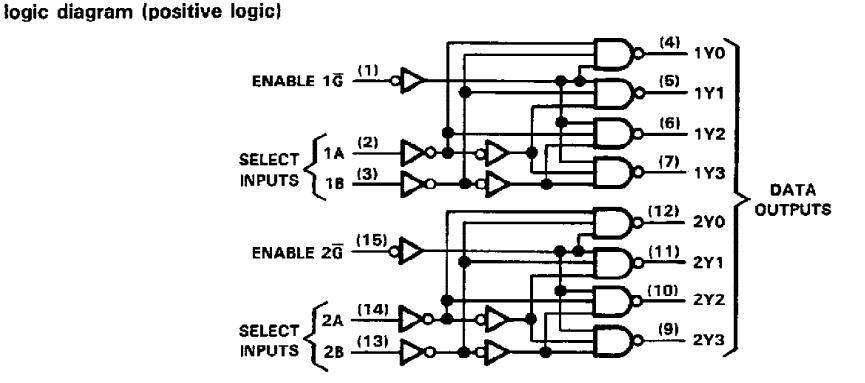 74LS139 China (Mainland) Integrated Circuits